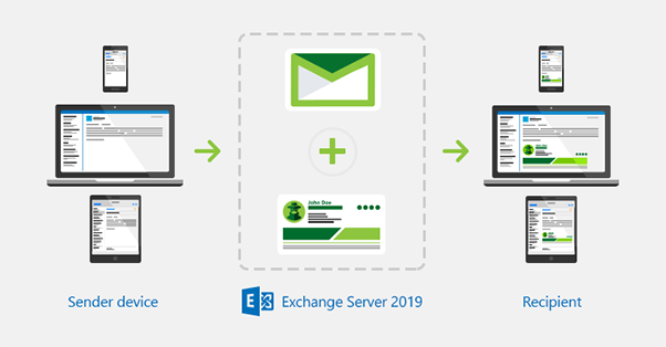 How to set up server-side email signatures on Exchange 2019?